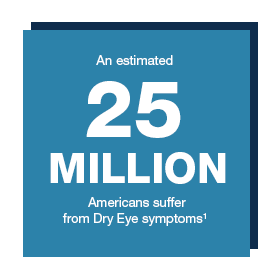 Dry Eye Facts